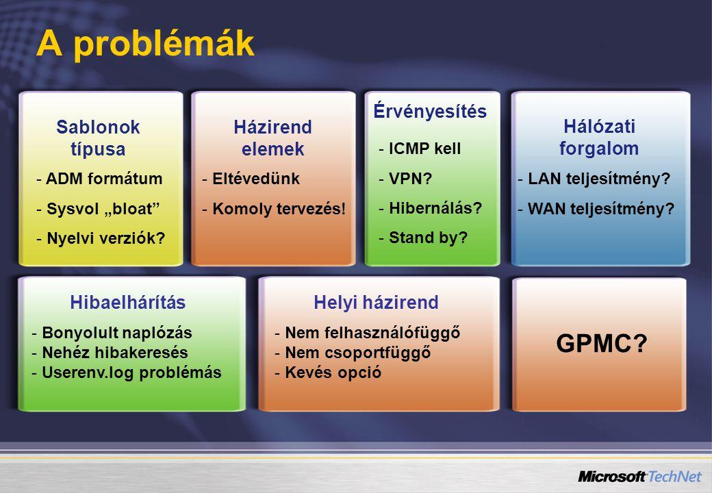 A problémák GPMC Érvényesítés Sablonok típusa Házirend elemek