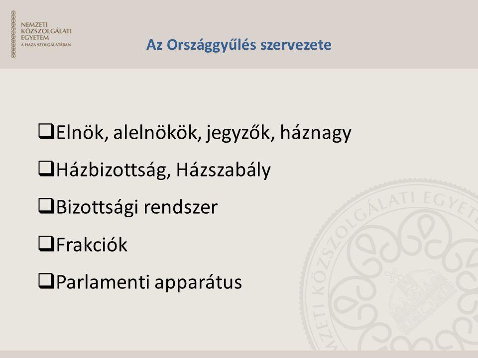 Az Országgyűlés szervezete