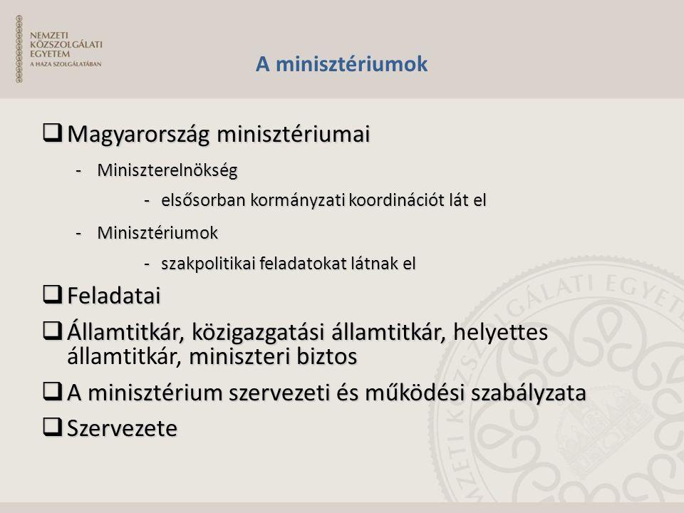 Magyarország minisztériumai