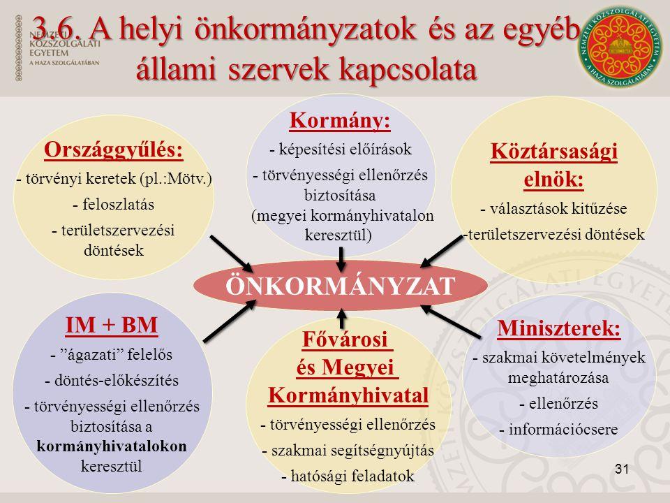 3.6. A helyi önkormányzatok és az egyéb állami szervek kapcsolata