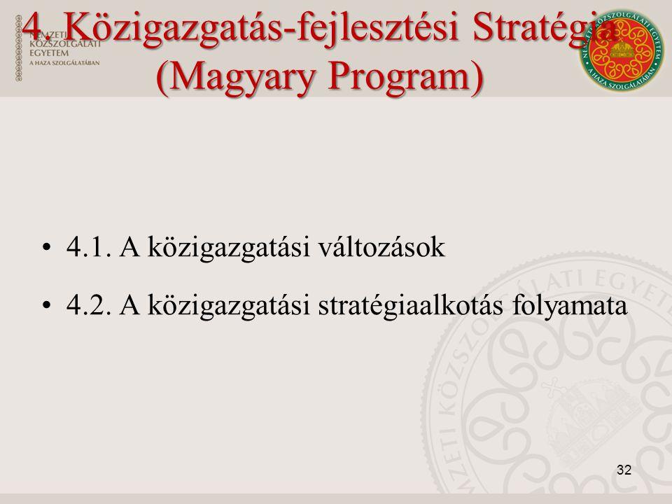 4. Közigazgatás-fejlesztési Stratégia (Magyary Program)