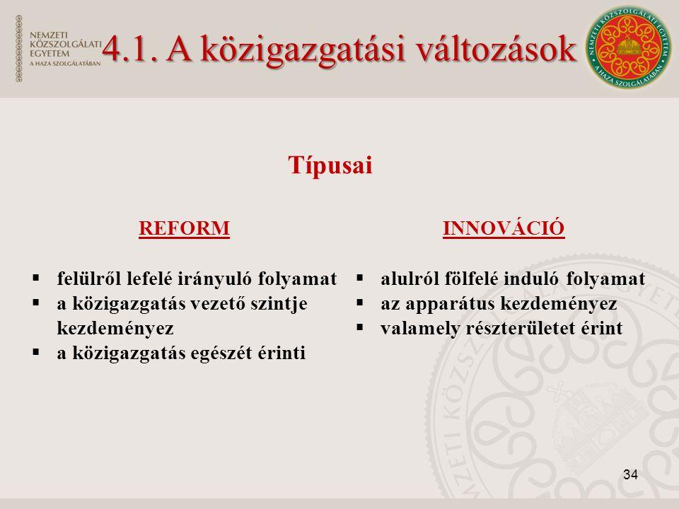 4.1. A közigazgatási változások