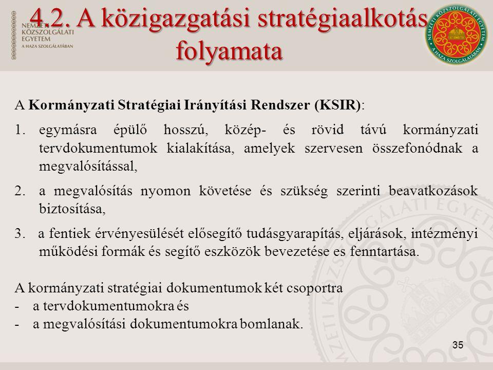 4.2. A közigazgatási stratégiaalkotás folyamata