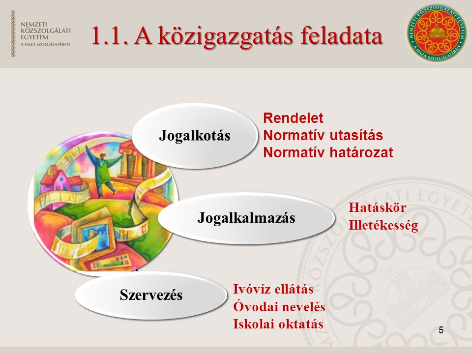 1.1. A közigazgatás feladata