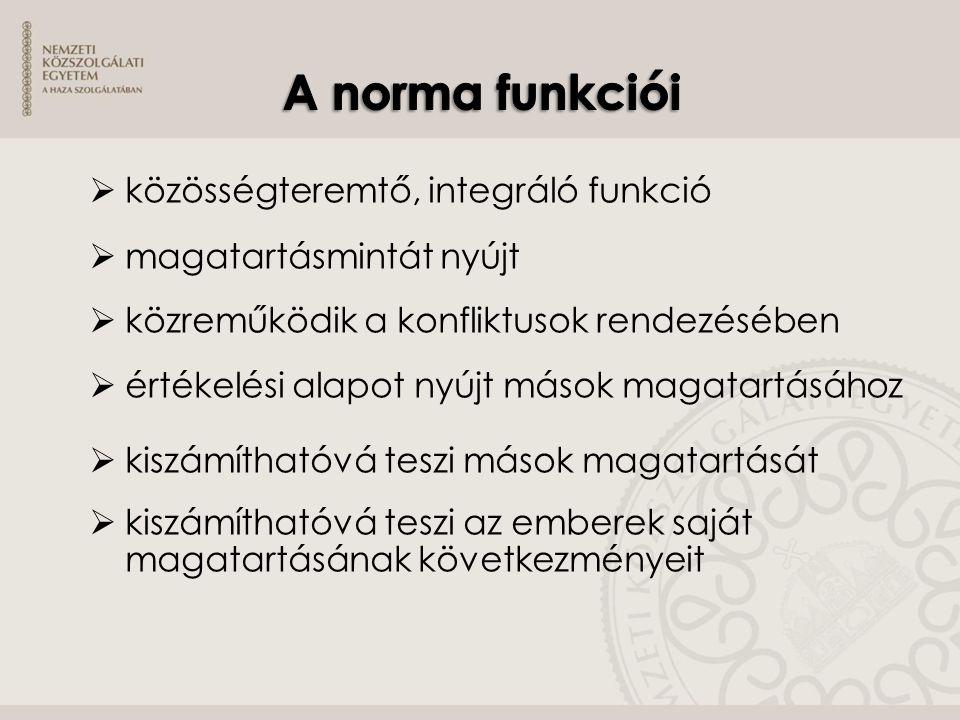 A norma funkciói közösségteremtő, integráló funkció