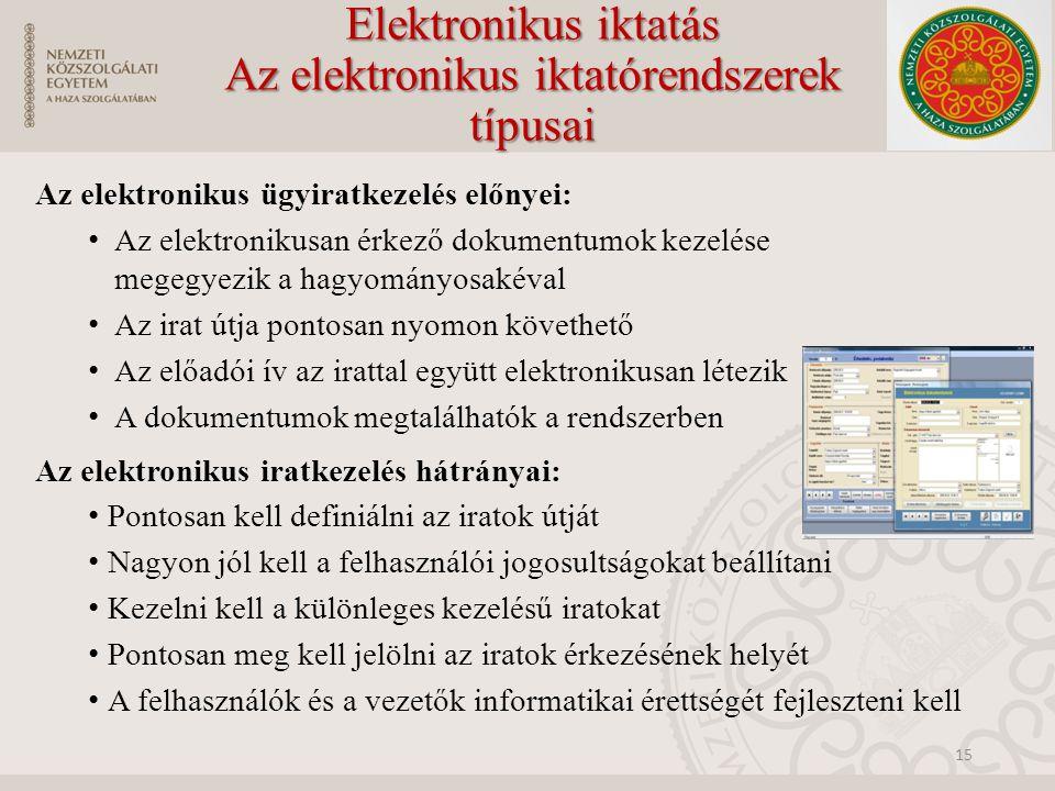 Elektronikus iktatás Az elektronikus iktatórendszerek típusai