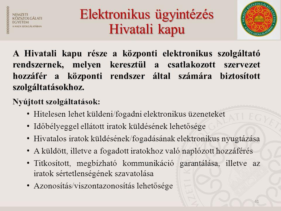 Elektronikus ügyintézés Hivatali kapu