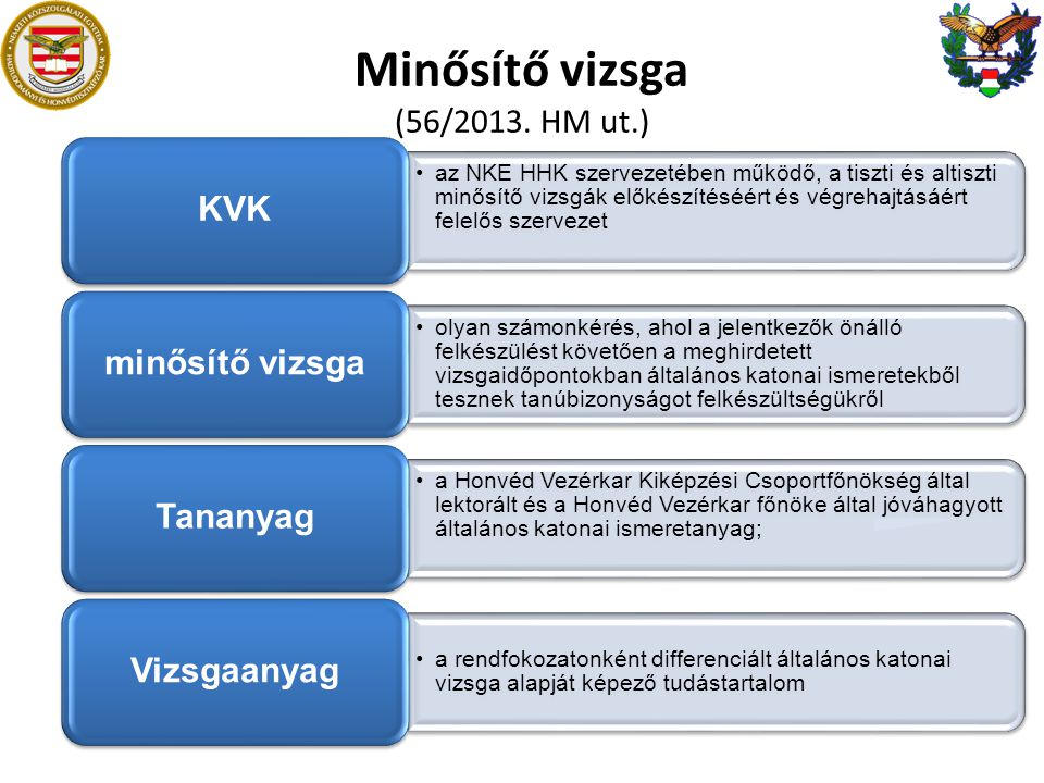 Minősítő vizsga (56/2013. HM ut.)