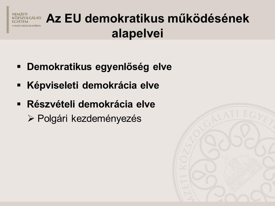 Az EU demokratikus működésének alapelvei