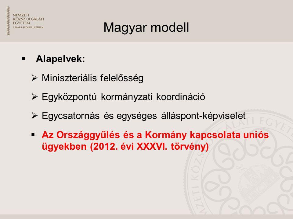 Magyar modell Alapelvek: Miniszteriális felelősség