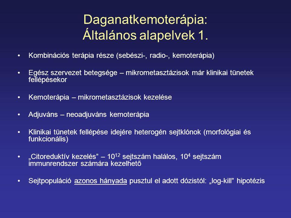 Daganatkemoterápia: Általános alapelvek 1.