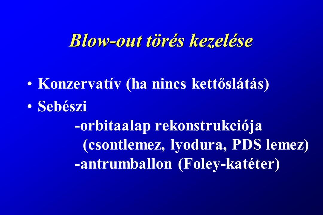 Blow-out törés kezelése