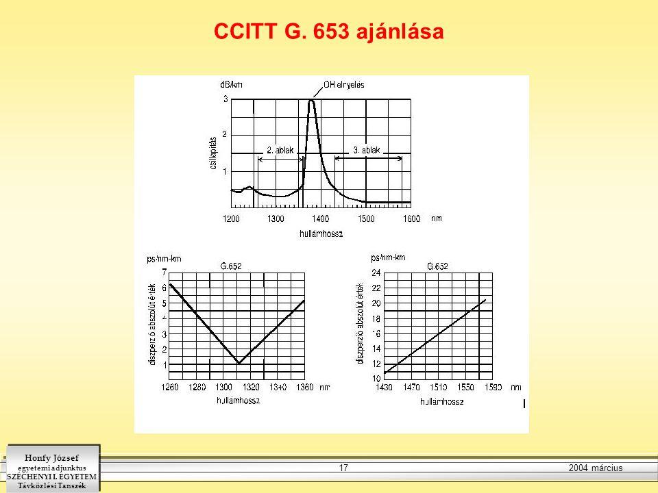CCITT G. 653 ajánlása