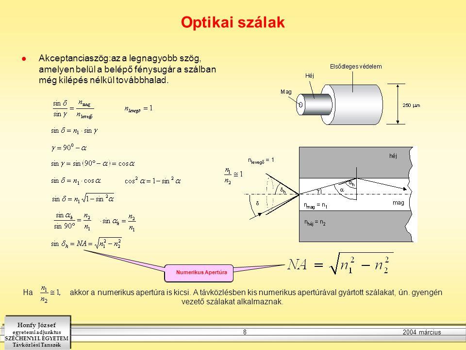 Optikai szálak Akceptanciaszög:az a legnagyobb szög, amelyen belül a belépő fénysugár a szálban még kilépés nélkül továbbhalad.