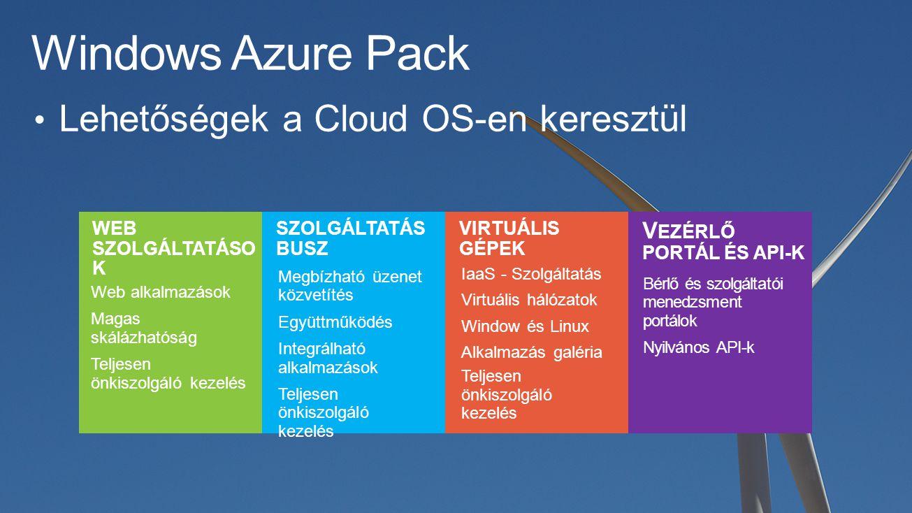 Windows Azure Pack Lehetőségek a Cloud OS-en keresztül