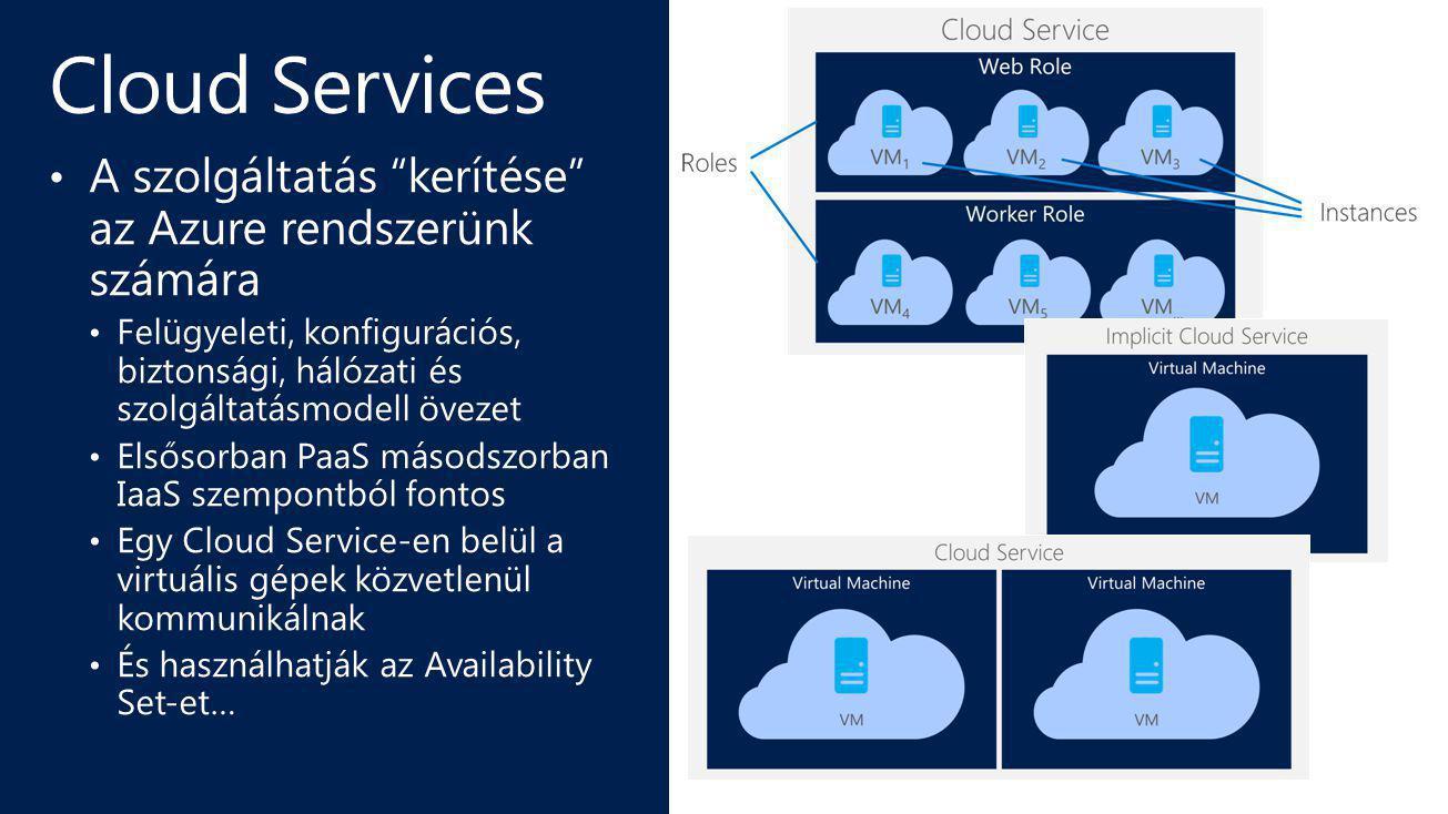 Cloud Services A szolgáltatás kerítése az Azure rendszerünk számára
