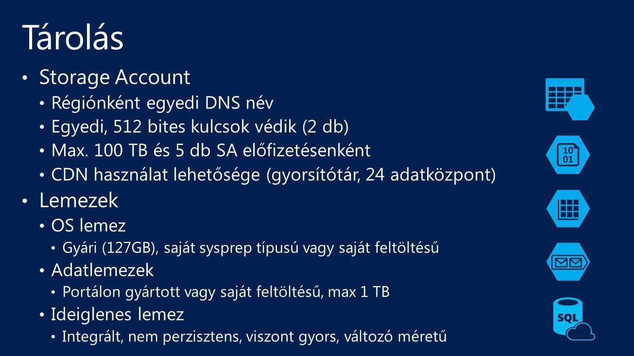 Tárolás Storage Account Lemezek Régiónként egyedi DNS név