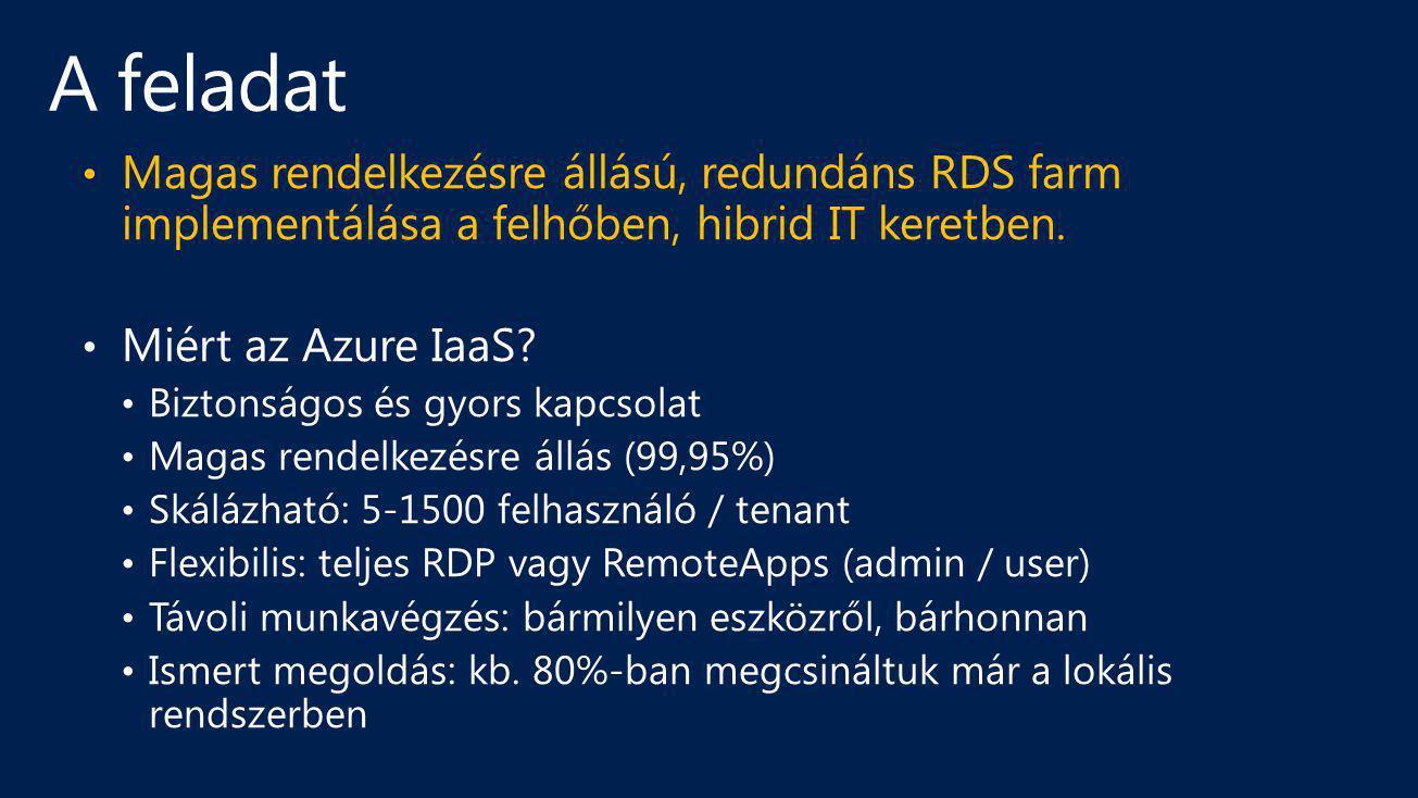 A feladat Magas rendelkezésre állású, redundáns RDS farm implementálása a felhőben, hibrid IT keretben.