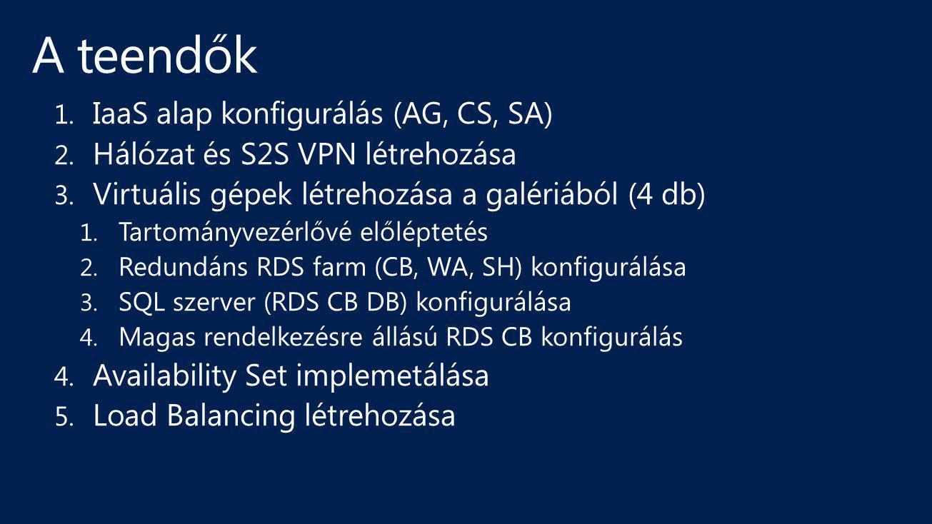 A teendők IaaS alap konfigurálás (AG, CS, SA)