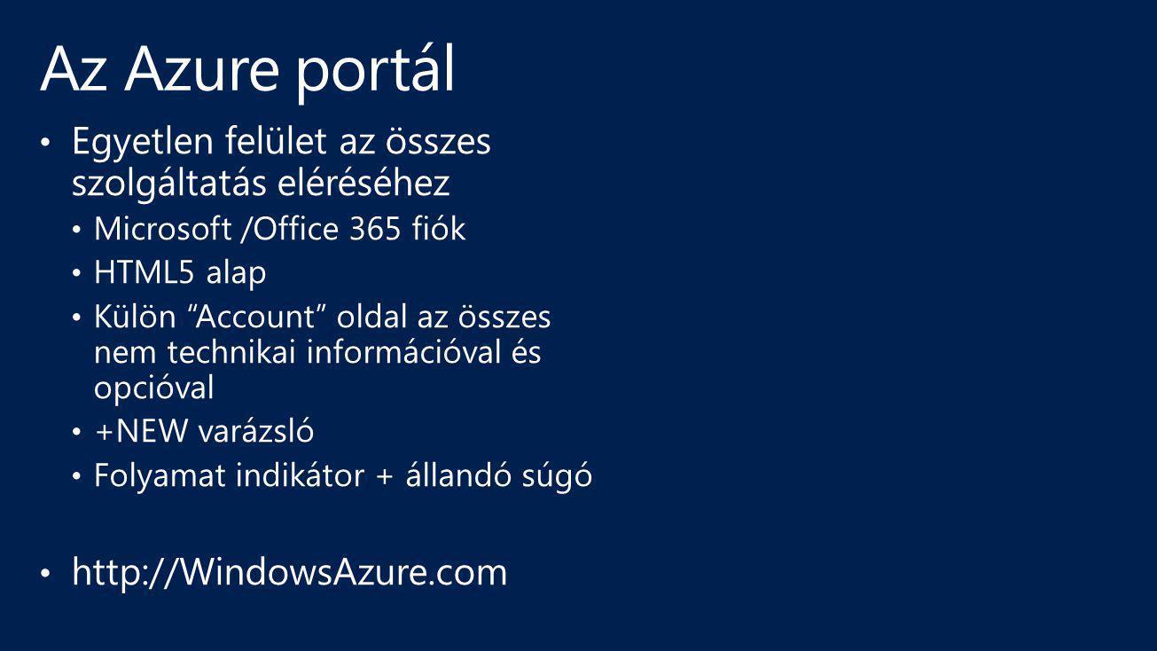 Az Azure portál Egyetlen felület az összes szolgáltatás eléréséhez