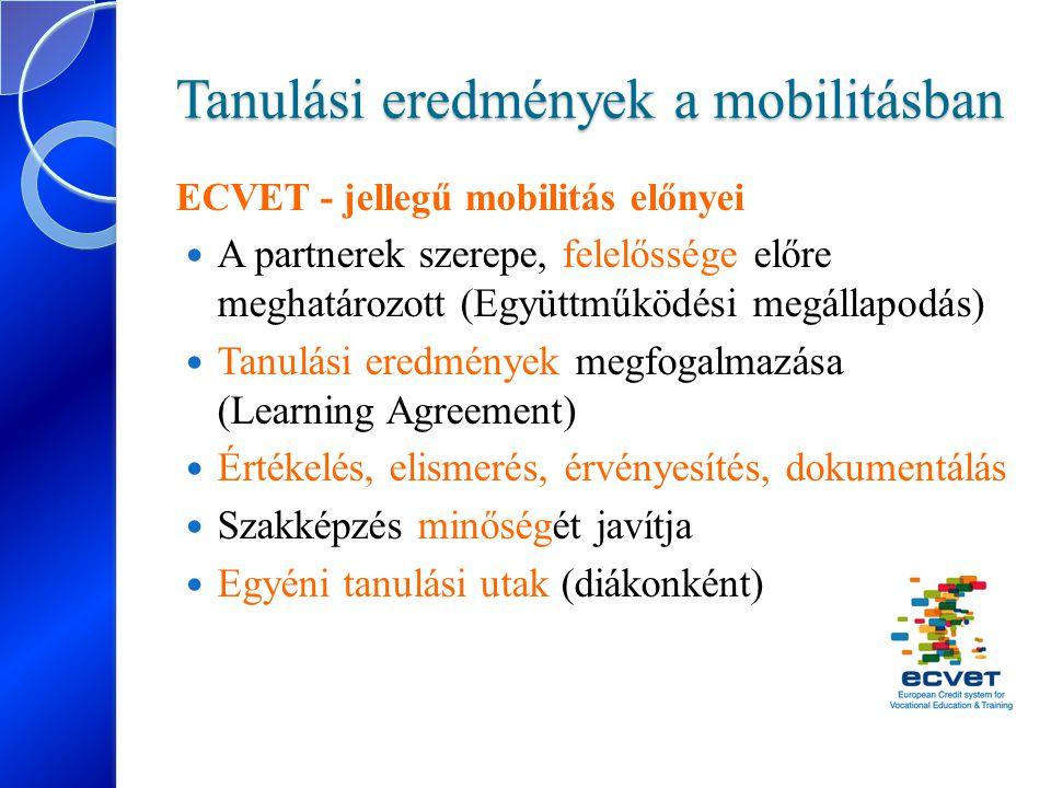 Tanulási eredmények a mobilitásban