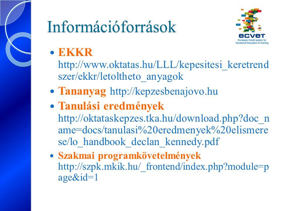 Információforrások EKKR http://www.oktatas.hu/LLL/kepesitesi_keretrend szer/ekkr/letoltheto_anyagok.
