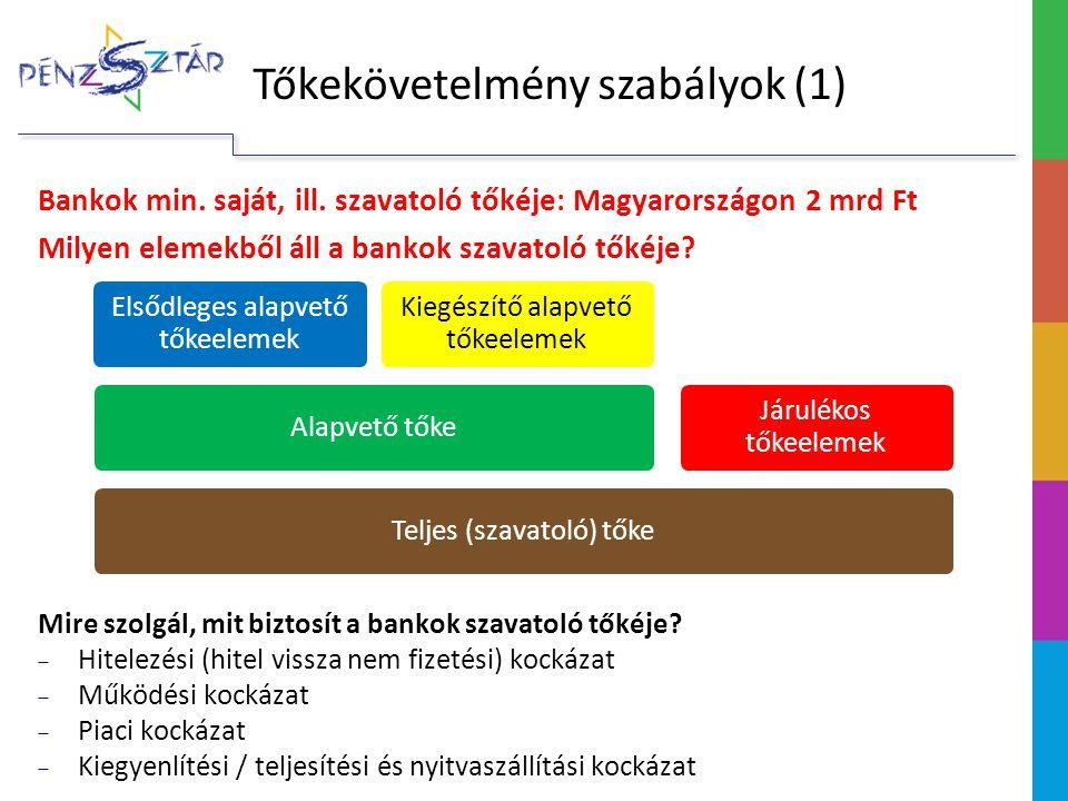 Tőkekövetelmény szabályok (1)