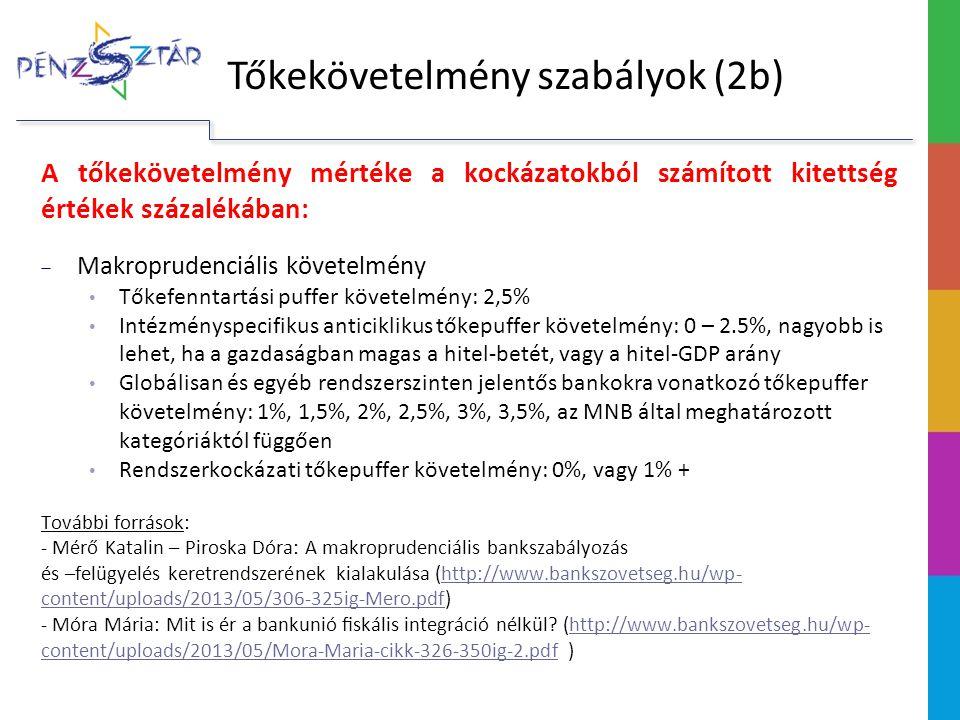Tőkekövetelmény szabályok (2b)
