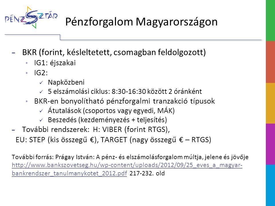 Pénzforgalom Magyarországon