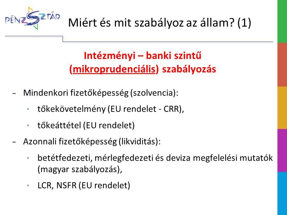 Intézményi – banki szintű (mikroprudenciális) szabályozás