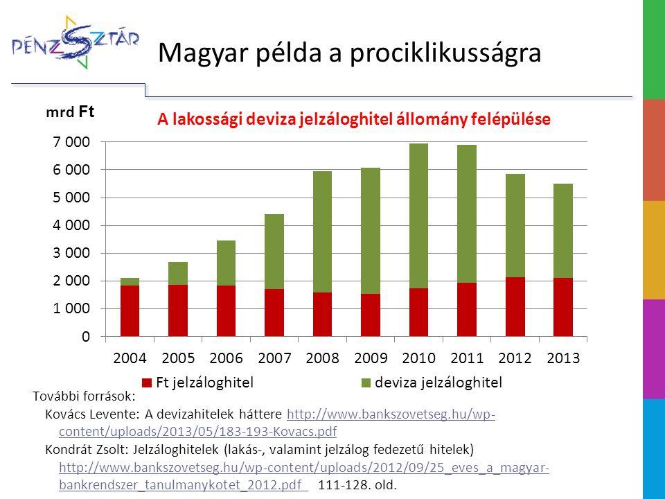 Magyar példa a prociklikusságra