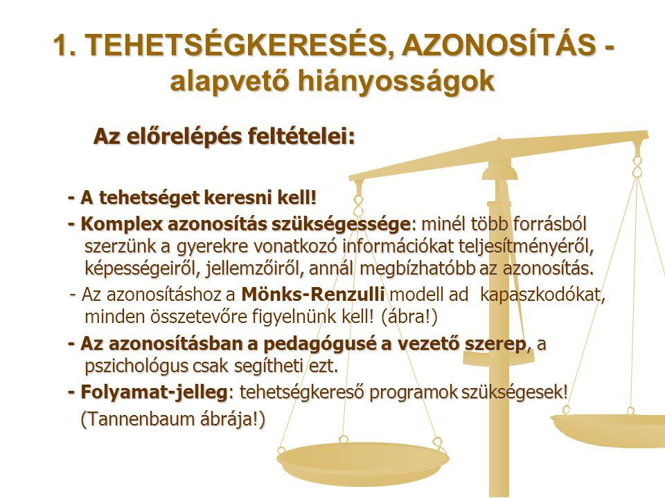 1. TEHETSÉGKERESÉS, AZONOSÍTÁS - alapvető hiányosságok