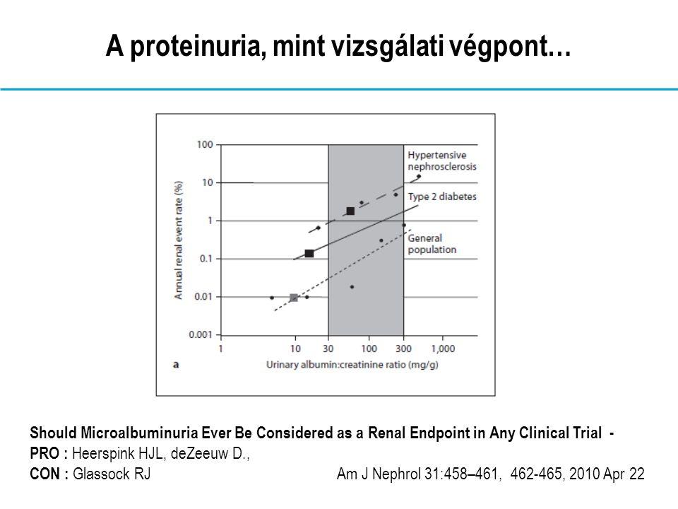 A proteinuria, mint vizsgálati végpont…