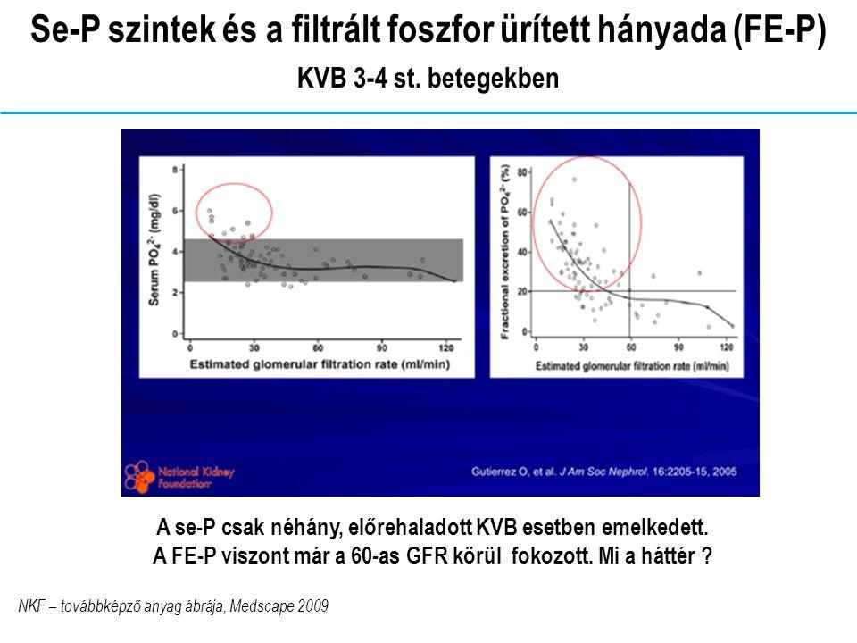 NKF – továbbképző anyag ábrája, Medscape 2009