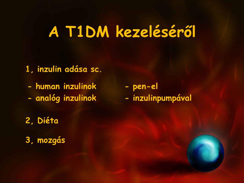 A T1DM kezeléséről 1, inzulin adása sc. - human inzulinok