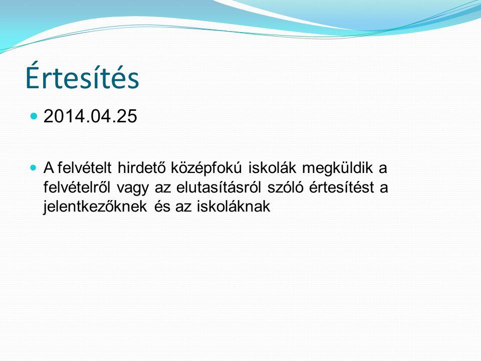 Értesítés 2014.04.25.