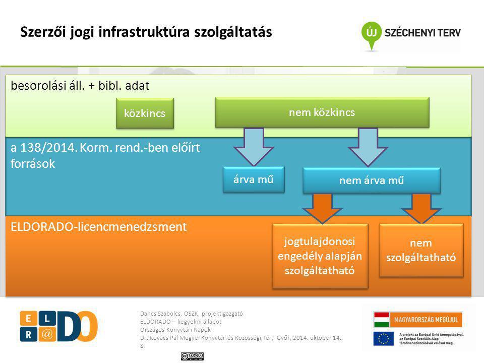 Szerzői jogi infrastruktúra szolgáltatás