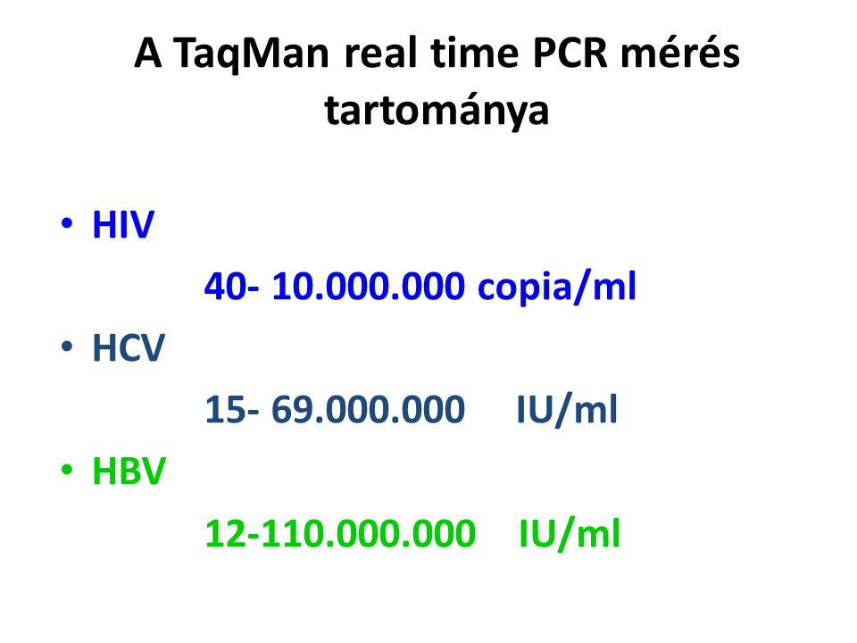 A TaqMan real time PCR mérés tartománya