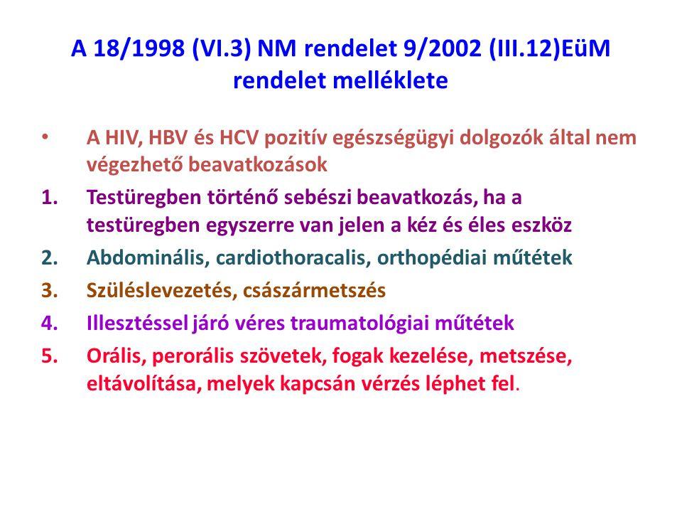 A 18/1998 (VI.3) NM rendelet 9/2002 (III.12)EüM rendelet melléklete