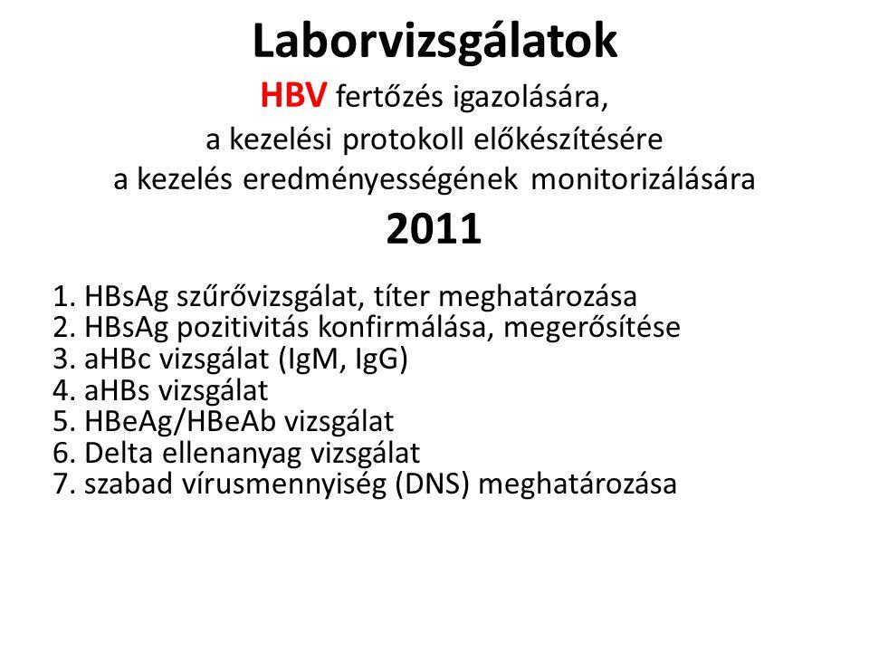 Laborvizsgálatok HBV fertőzés igazolására, a kezelési protokoll előkészítésére a kezelés eredményességének monitorizálására 2011