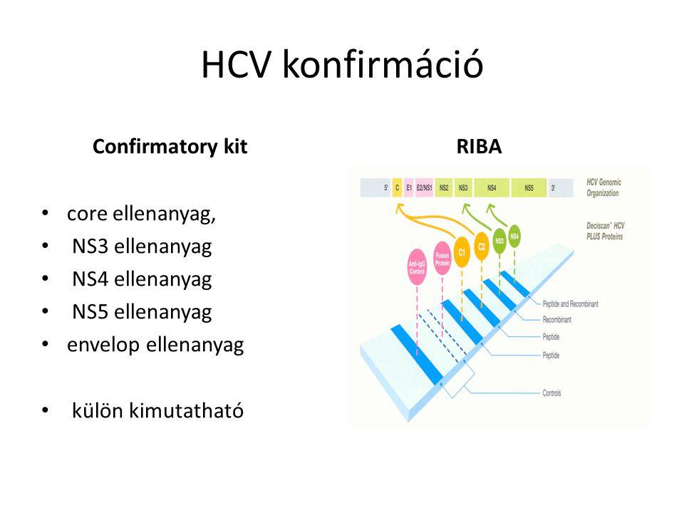 HCV konfirmáció Confirmatory kit RIBA core ellenanyag, NS3 ellenanyag
