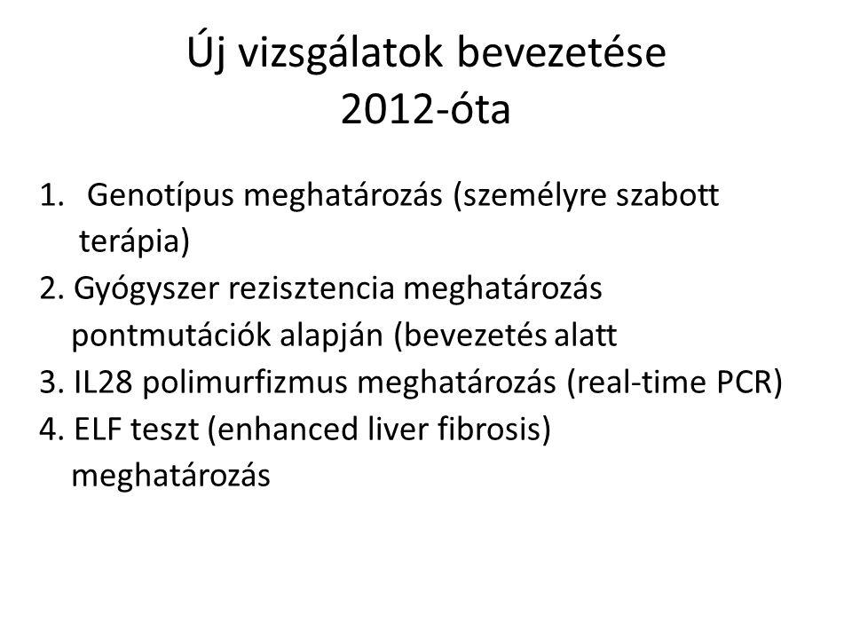 Új vizsgálatok bevezetése 2012-óta