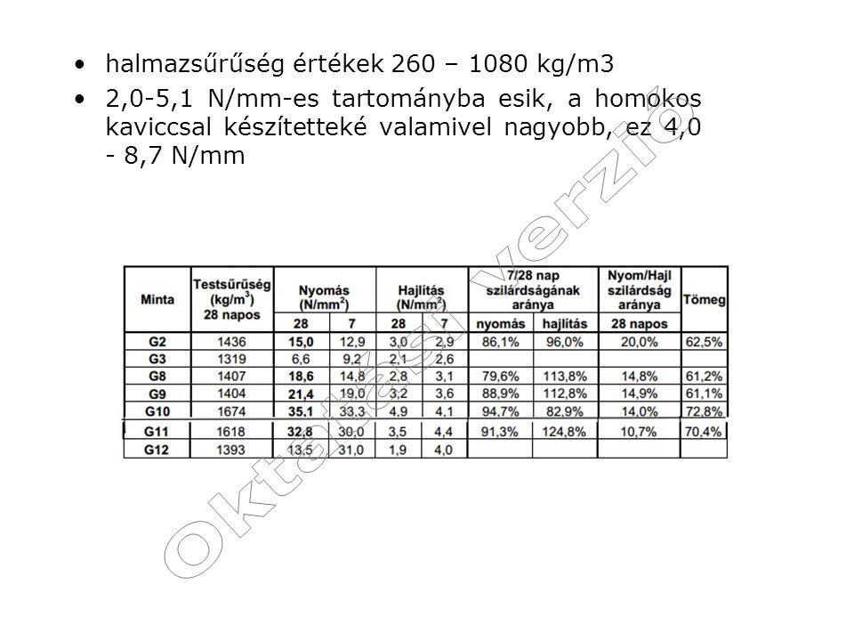 Oktatási verzió halmazsűrűség értékek 260 – 1080 kg/m3