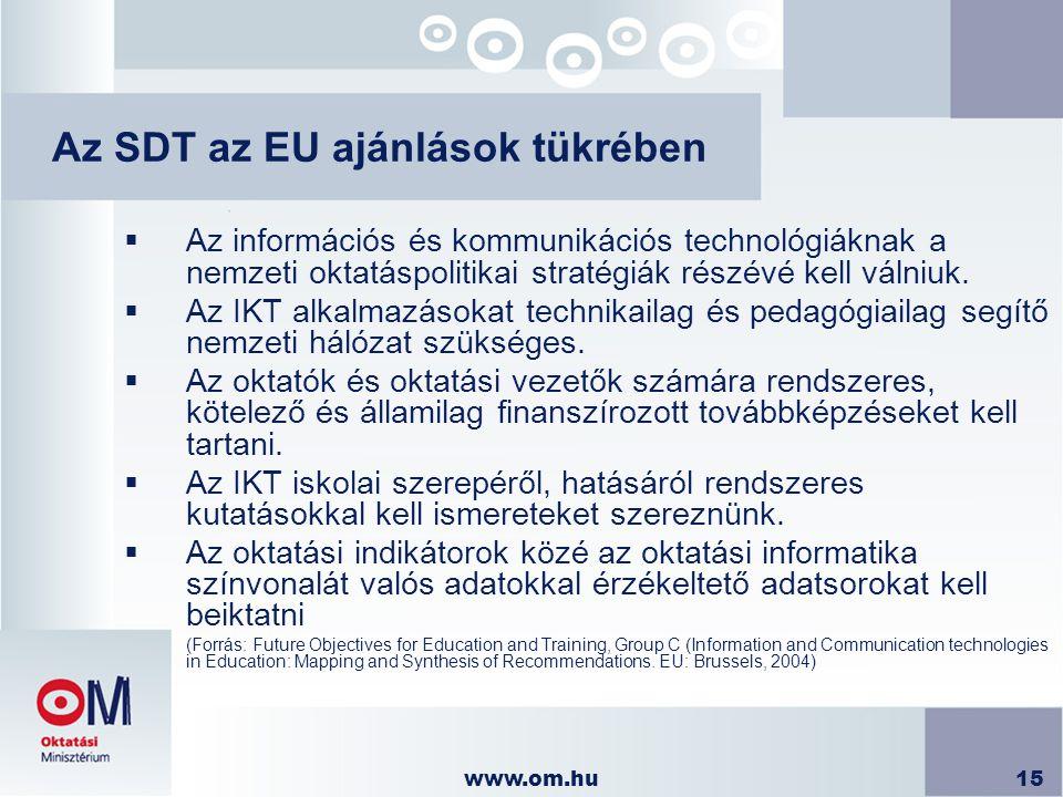 Az SDT az EU ajánlások tükrében