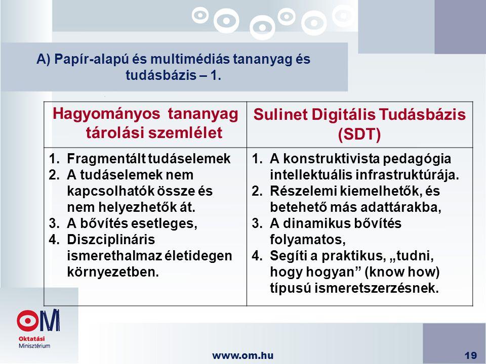 A) Papír-alapú és multimédiás tananyag és tudásbázis – 1.