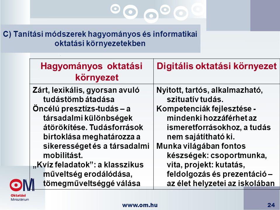 Hagyományos oktatási környezet Digitális oktatási környezet