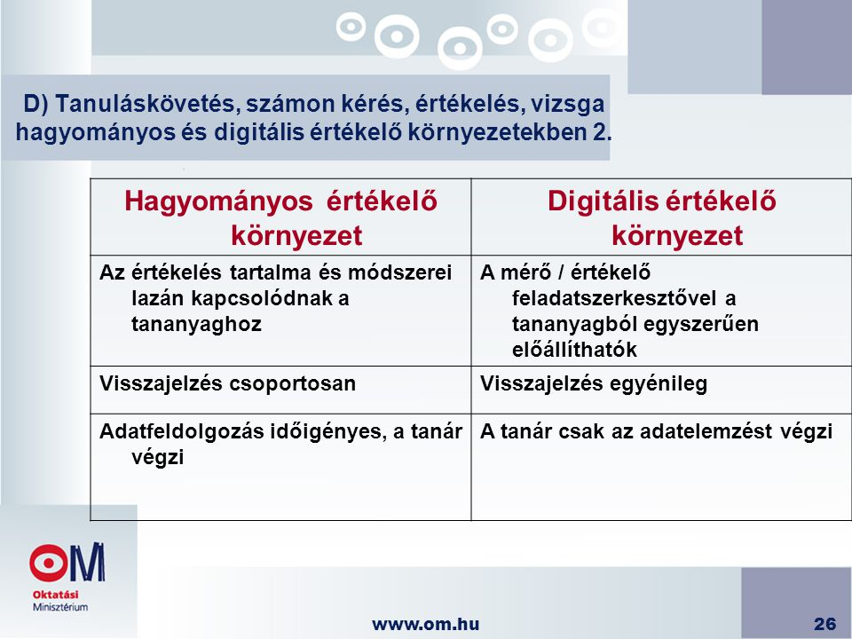 Hagyományos értékelő környezet Digitális értékelő környezet