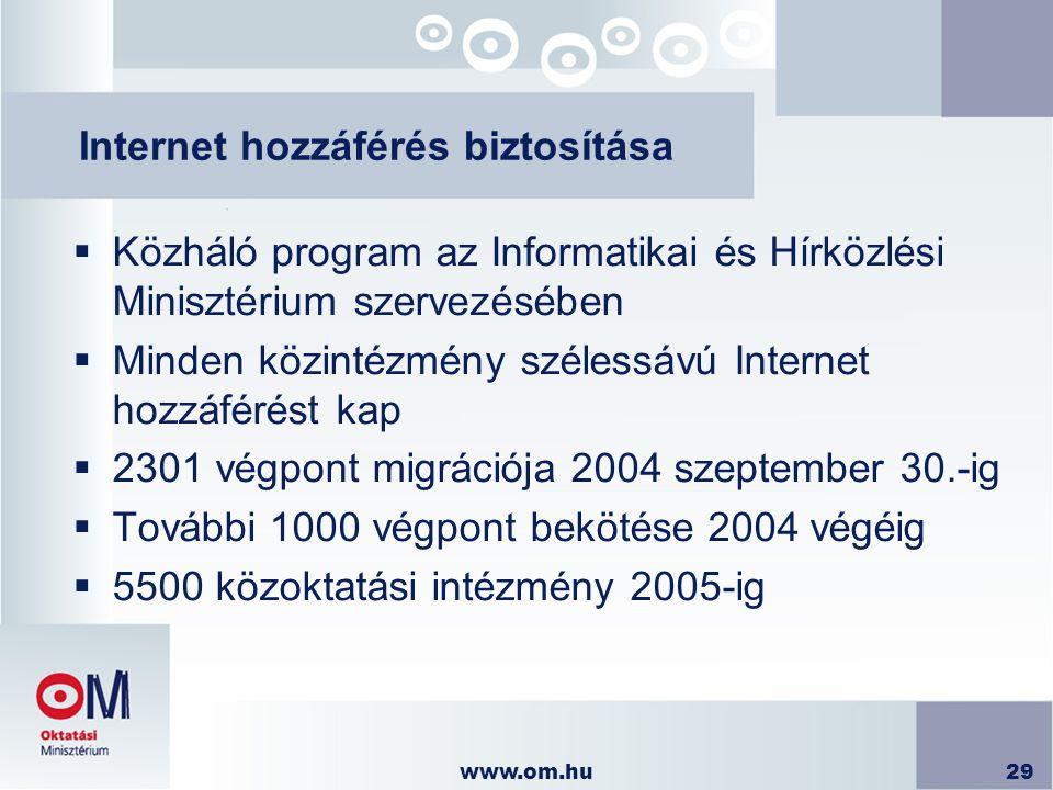 Internet hozzáférés biztosítása