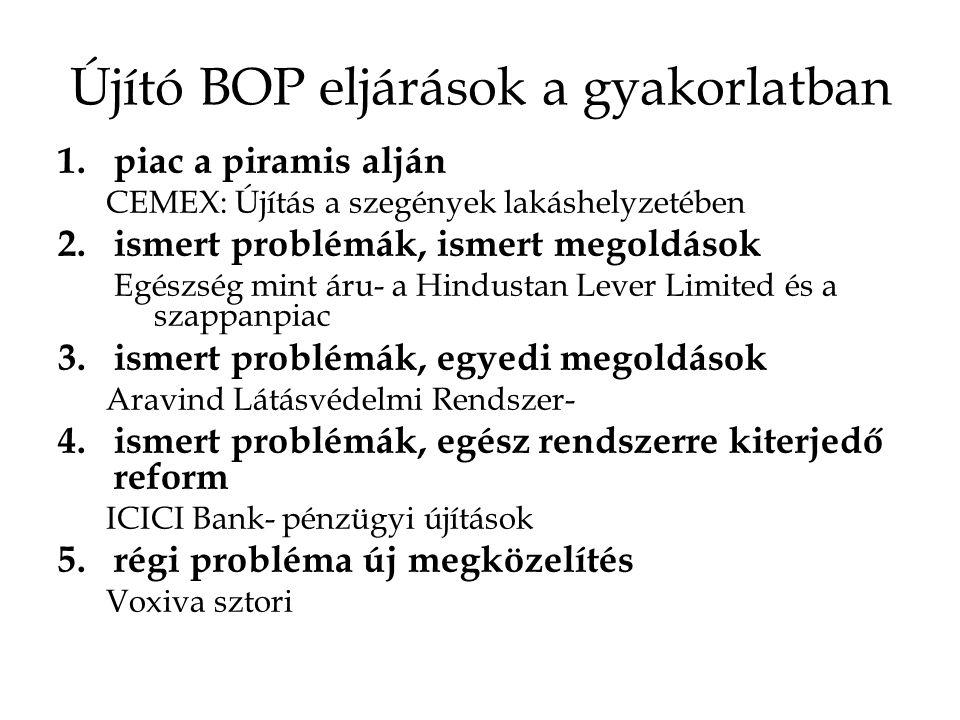 Újító BOP eljárások a gyakorlatban