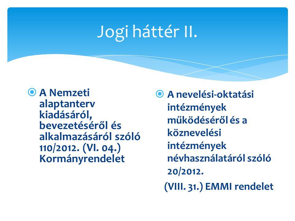 Jogi háttér II. A Nemzeti alaptanterv kiadásáról, bevezetéséről és alkalmazásáról szóló 110/2012. (VI. 04.) Kormányrendelet.